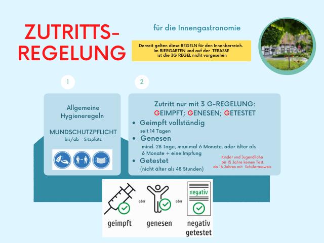 zur-waldesruh-korschenbroich-3g-zutritt-regel